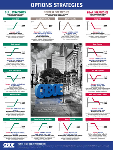 CBOE strategy_poster-2010_new